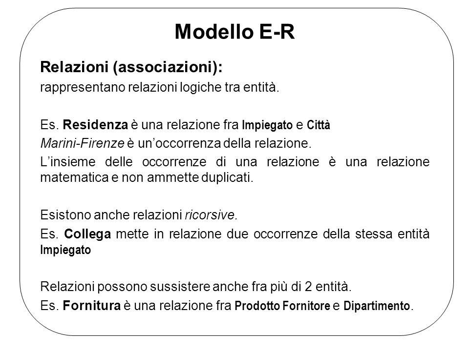 Modello E-R Relazioni (associazioni):