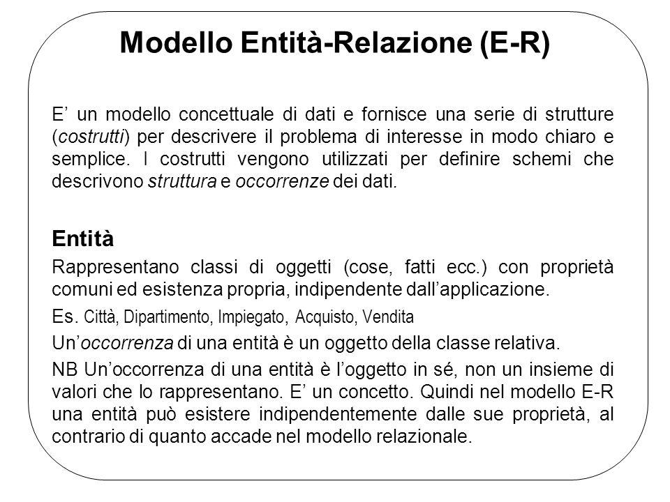Modello Entità-Relazione (E-R)