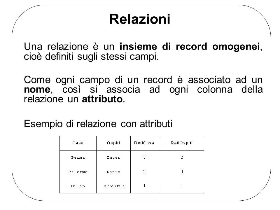 Relazioni Una relazione è un insieme di record omogenei, cioè definiti sugli stessi campi.