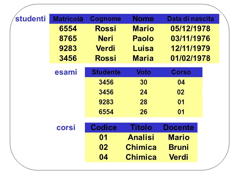 Nome 6554 Rossi Mario 05/12/1978 8765 Neri Paolo 03/11/1976 3456 Maria