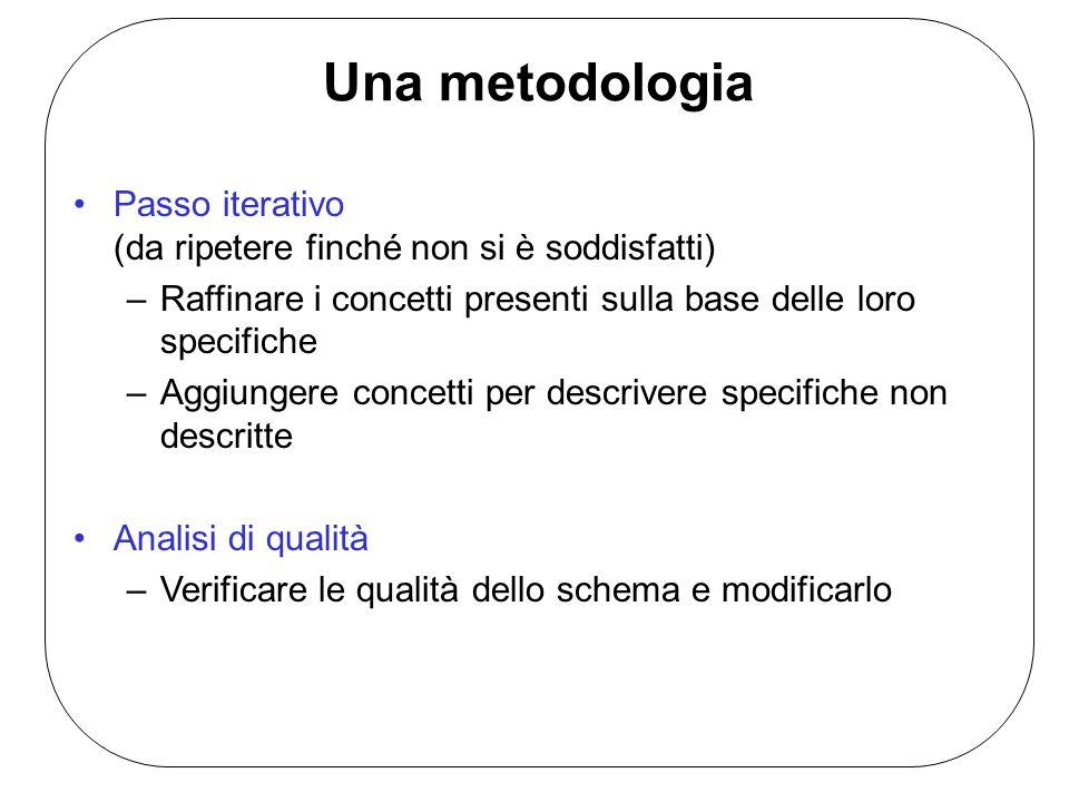 Una metodologia Passo iterativo (da ripetere finché non si è soddisfatti) Raffinare i concetti presenti sulla base delle loro specifiche.