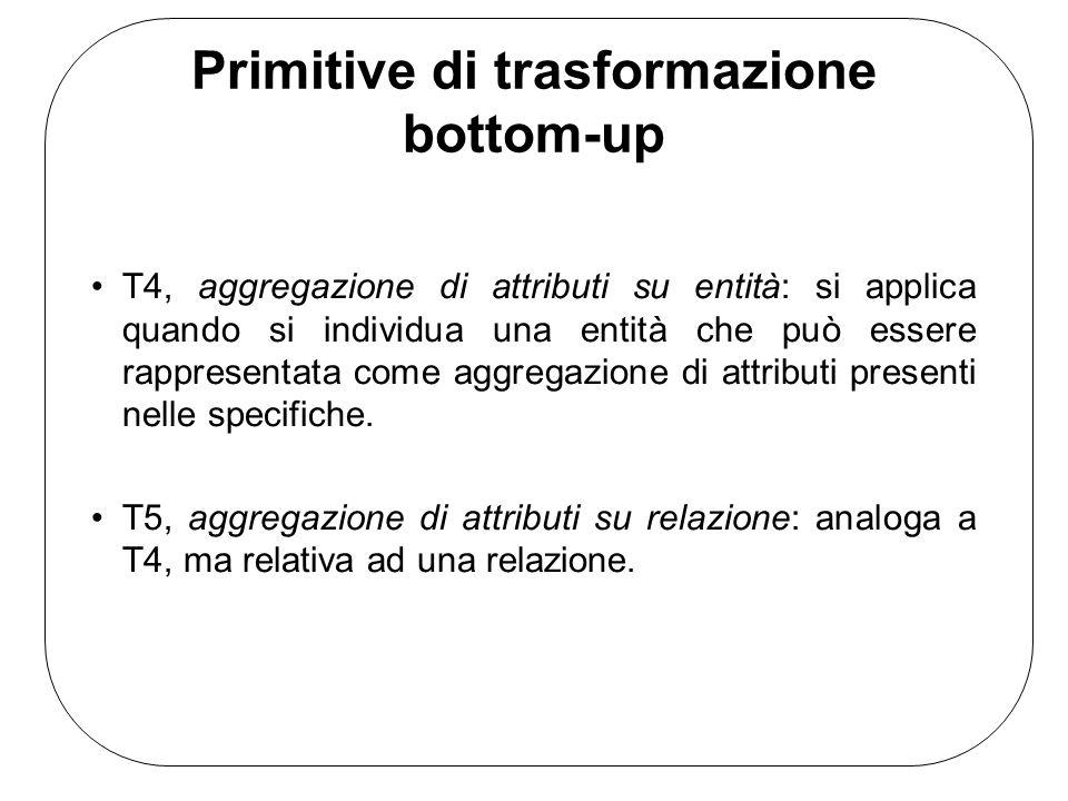 Primitive di trasformazione bottom-up