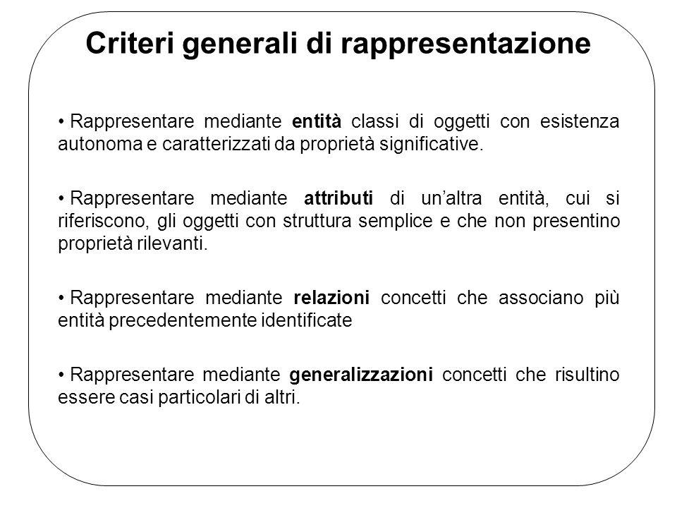 Criteri generali di rappresentazione
