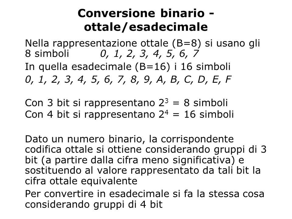 Conversione binario - ottale/esadecimale