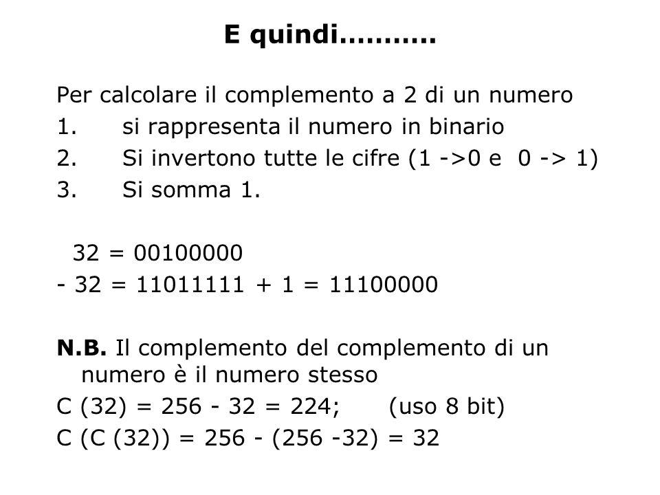 E quindi……….. Per calcolare il complemento a 2 di un numero