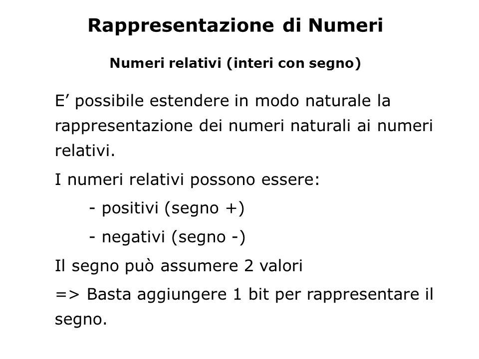 Rappresentazione di Numeri Numeri relativi (interi con segno)