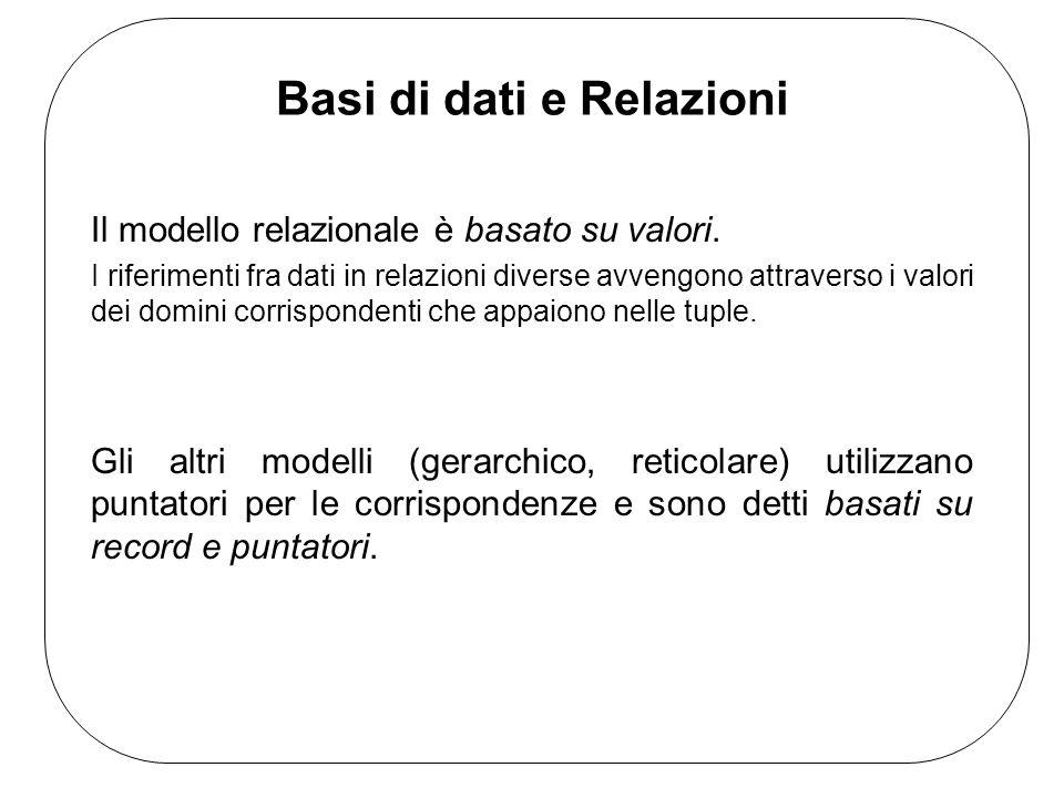 Basi di dati e Relazioni