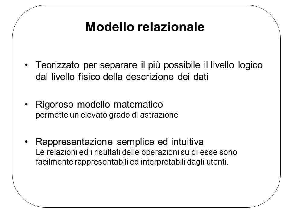 Modello relazionale Teorizzato per separare il più possibile il livello logico dal livello fisico della descrizione dei dati.