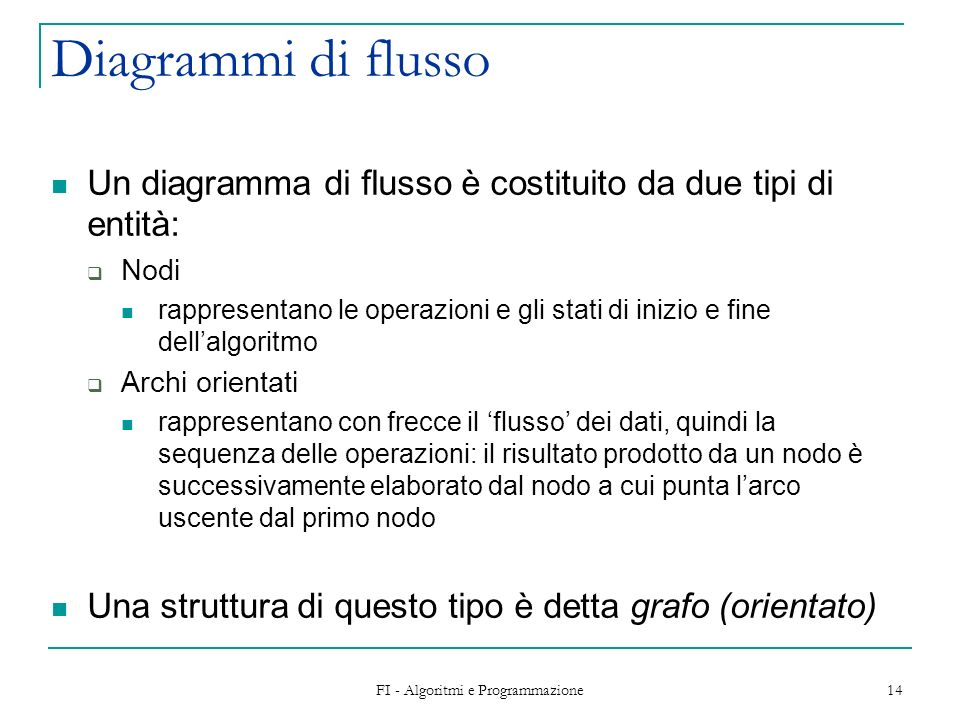 FI - Algoritmi e Programmazione