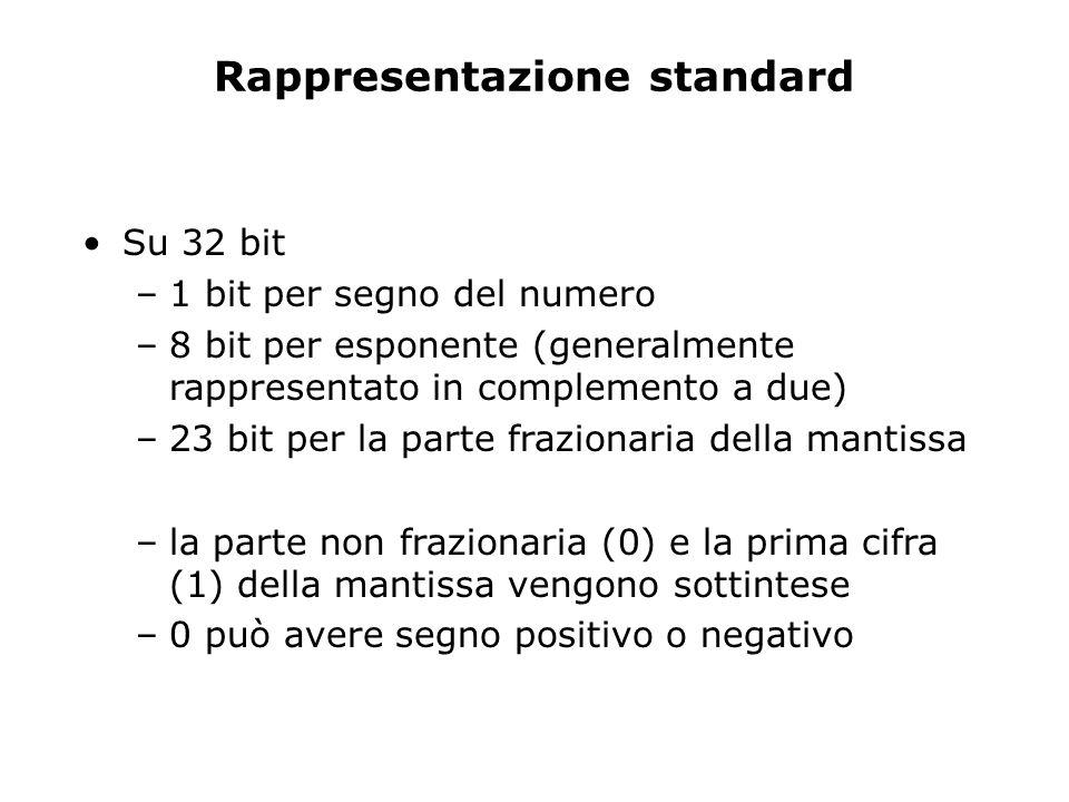 Rappresentazione standard