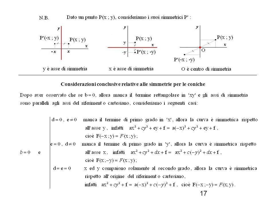 Considerazioni conclusive relative alle simmetrie per le coniche