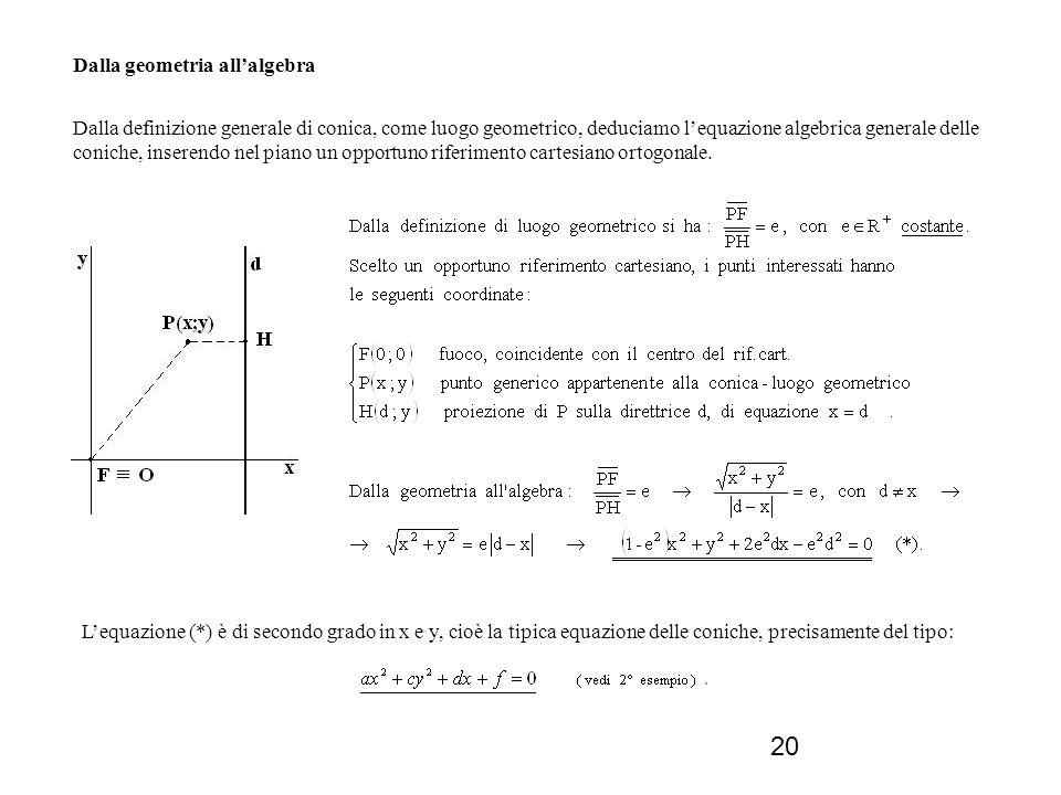 Dalla geometria all'algebra