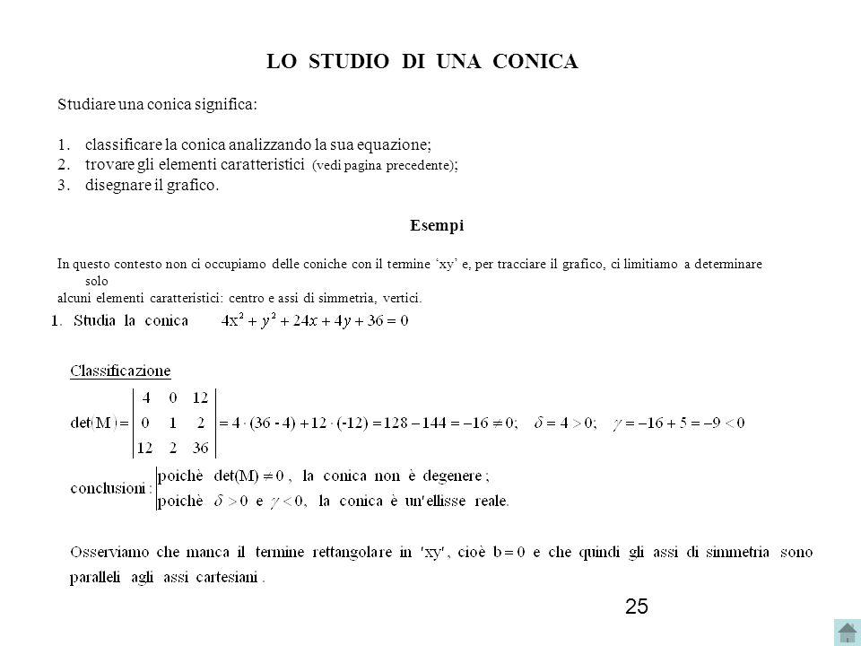 LO STUDIO DI UNA CONICA Studiare una conica significa: