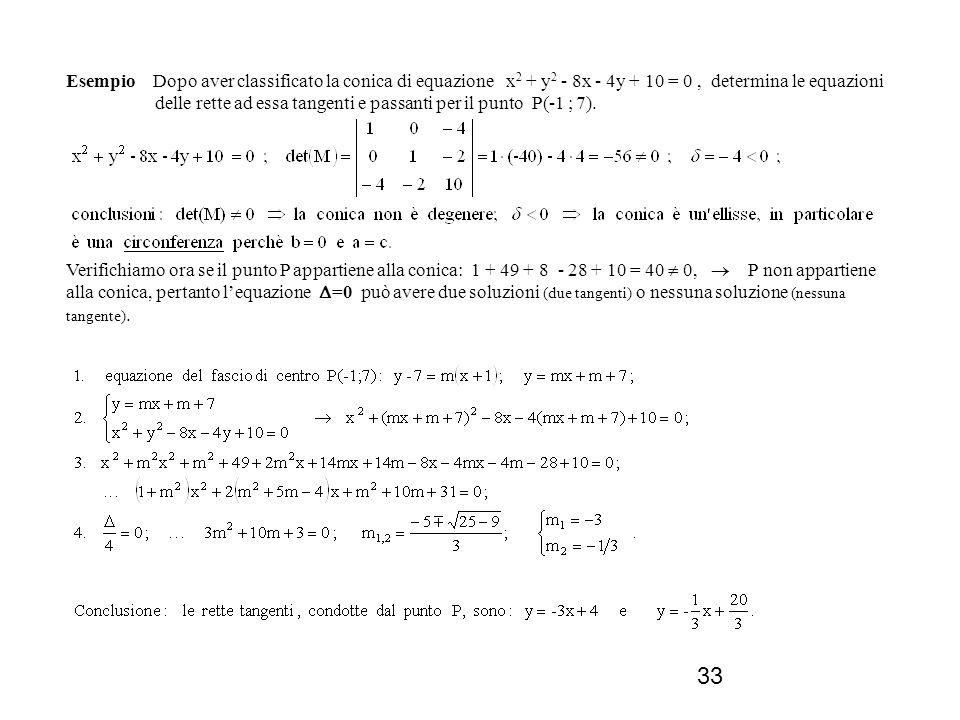 Esempio Dopo aver classificato la conica di equazione x2 + y2 - 8x - 4y + 10 = 0 , determina le equazioni delle rette ad essa tangenti e passanti per il punto P(-1 ; 7).