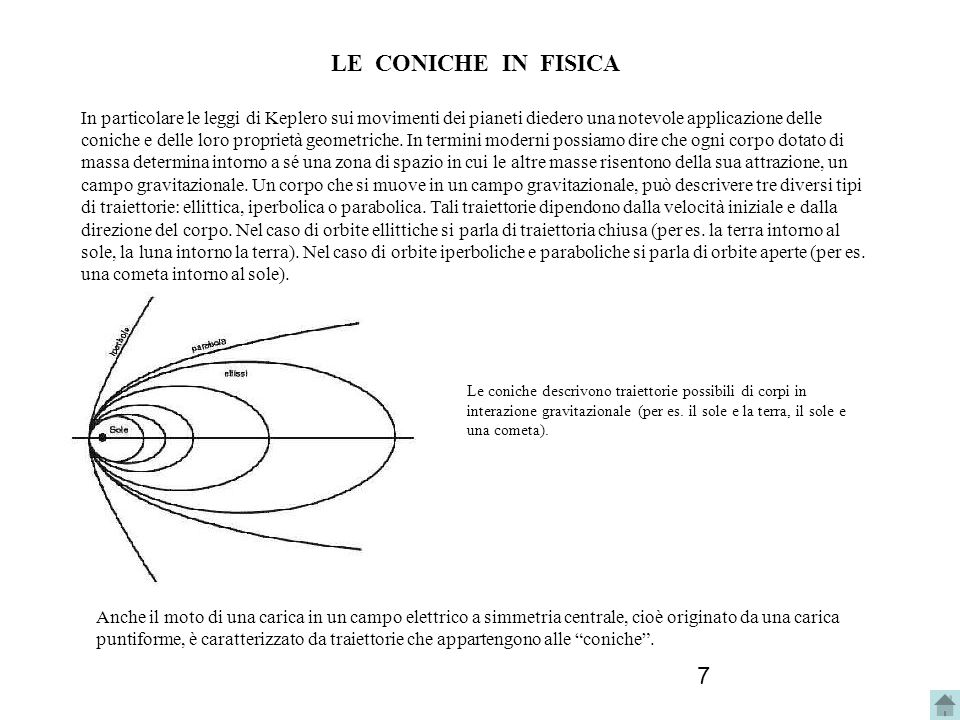 LE CONICHE IN FISICA
