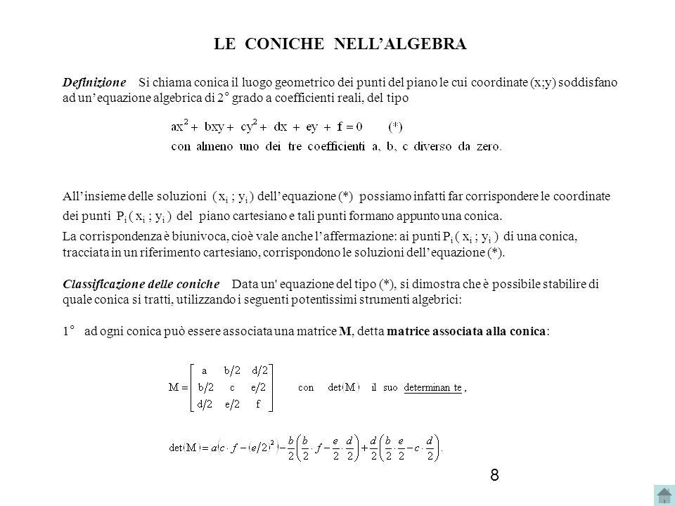 LE CONICHE NELL'ALGEBRA