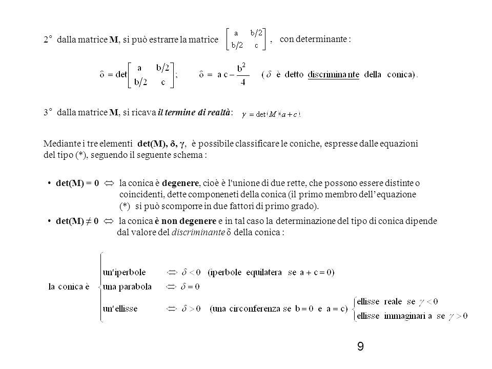 2° dalla matrice M, si può estrarre la matrice