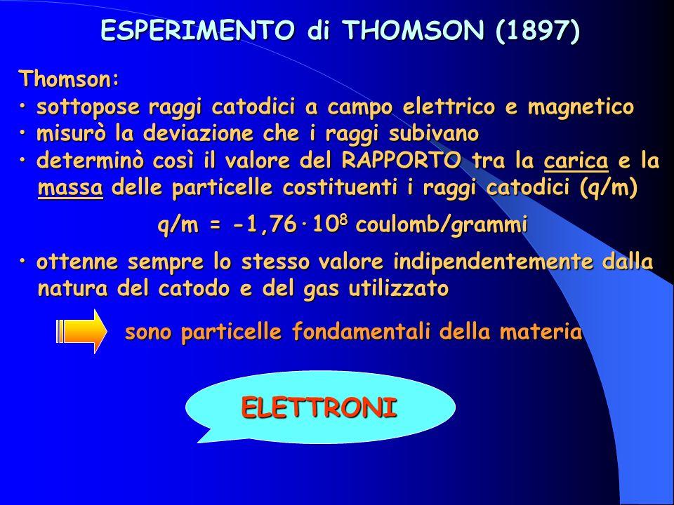 ESPERIMENTO di THOMSON (1897) q/m = -1,76·108 coulomb/grammi
