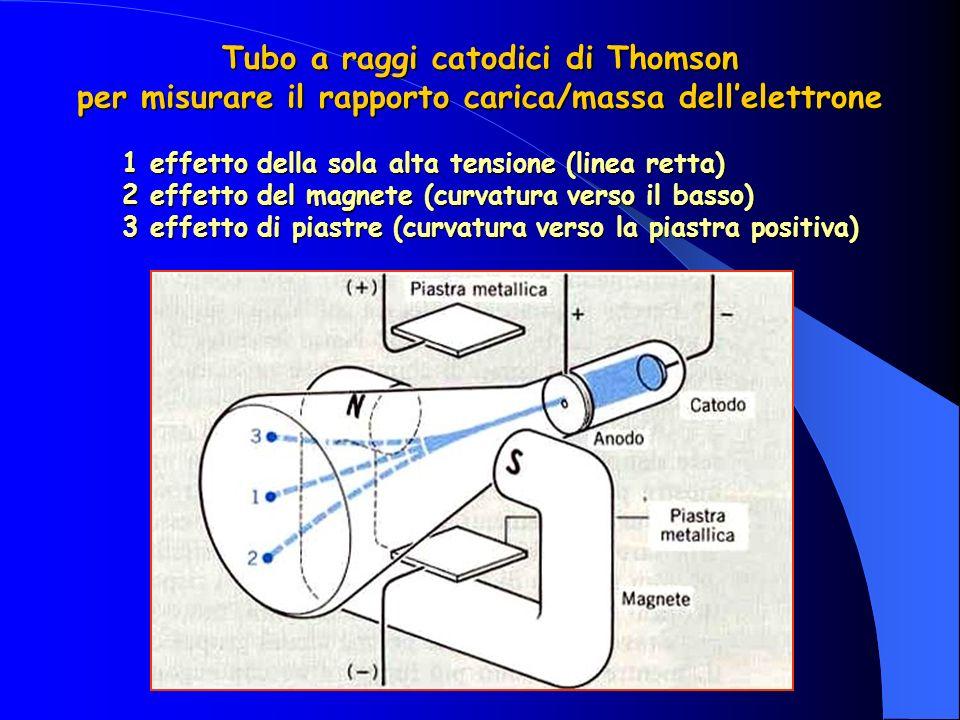 Tubo a raggi catodici di Thomson