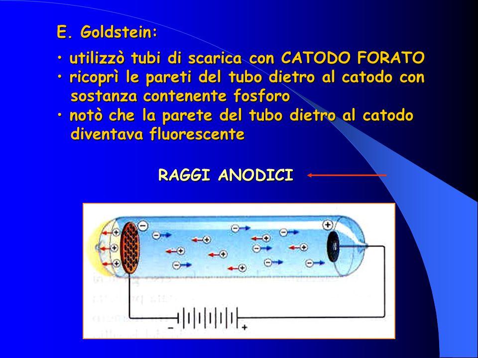E. Goldstein: utilizzò tubi di scarica con CATODO FORATO. ricoprì le pareti del tubo dietro al catodo con.