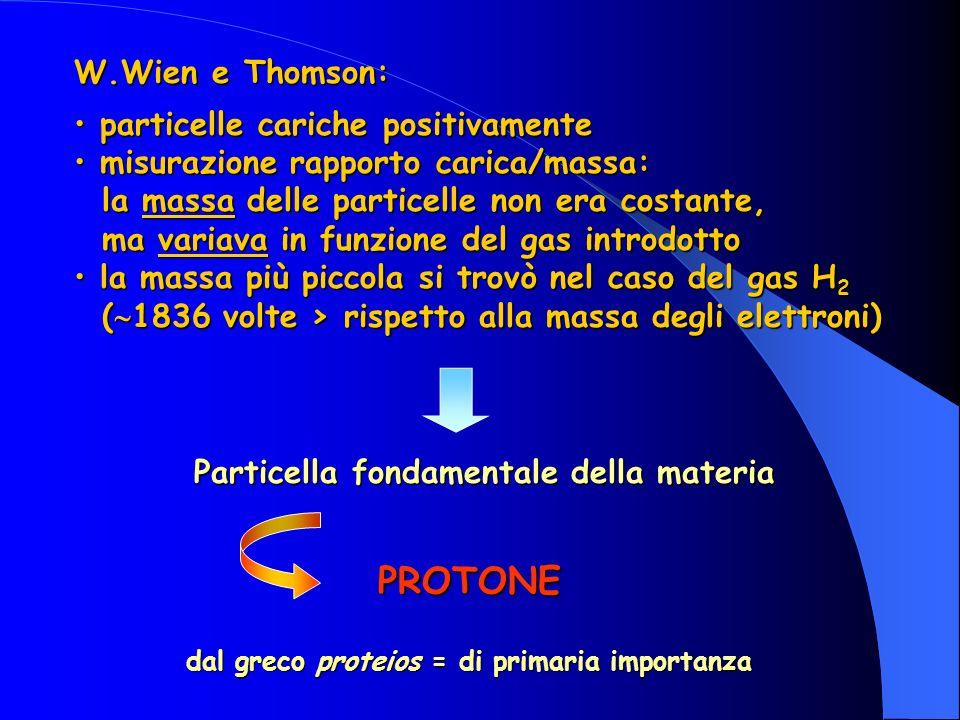 PROTONE W.Wien e Thomson: particelle cariche positivamente