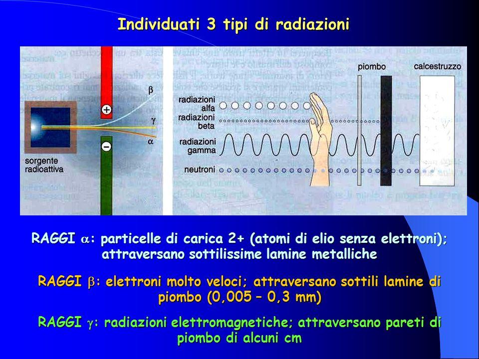 Individuati 3 tipi di radiazioni