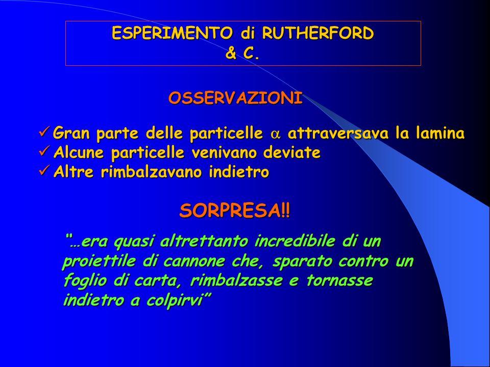 ESPERIMENTO di RUTHERFORD