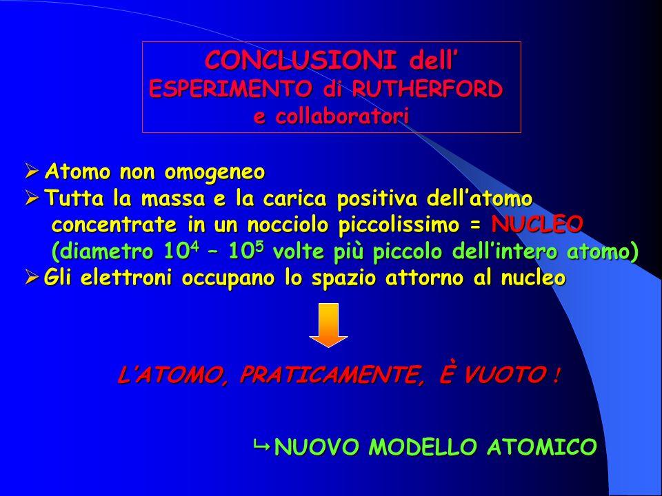 ESPERIMENTO di RUTHERFORD  NUOVO MODELLO ATOMICO