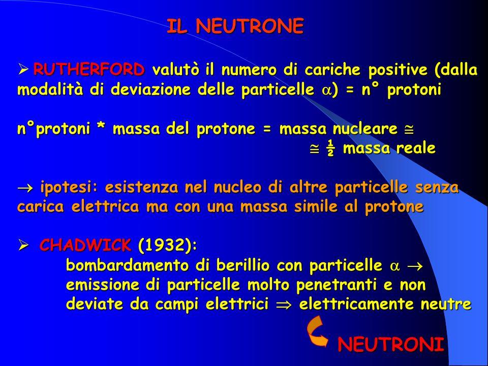 IL NEUTRONE RUTHERFORD valutò il numero di cariche positive (dalla modalità di deviazione delle particelle ) = n° protoni.