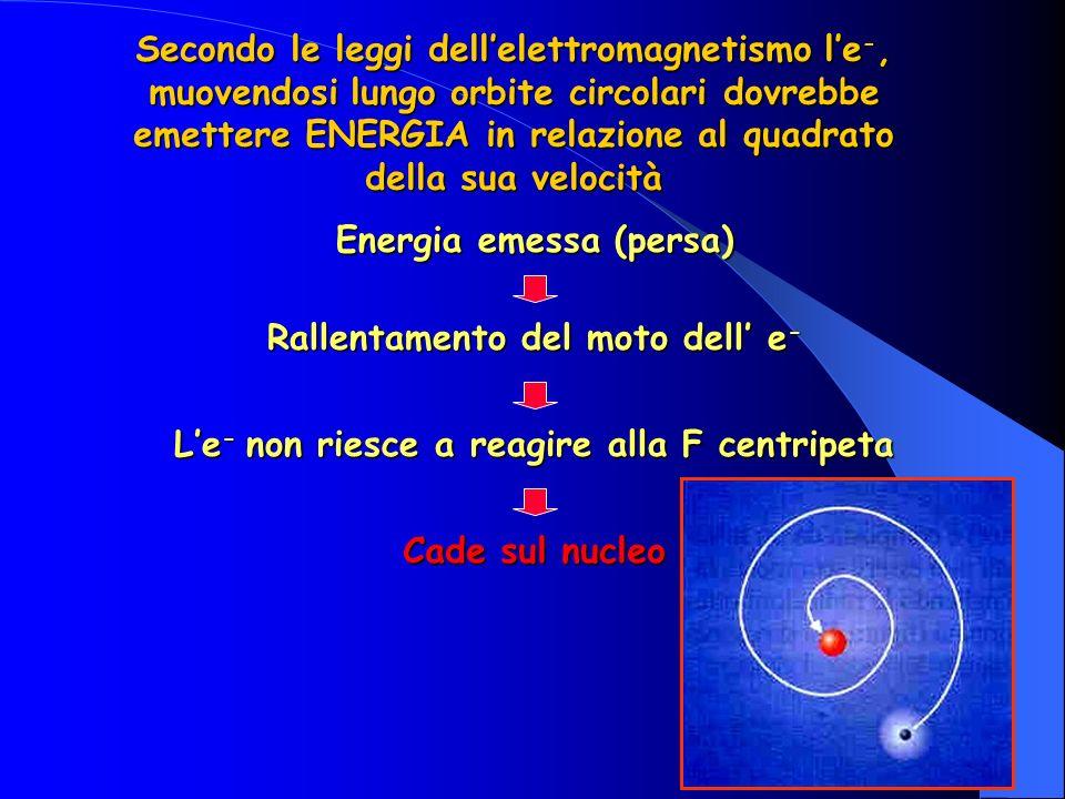 Secondo le leggi dell'elettromagnetismo l'e-, muovendosi lungo orbite circolari dovrebbe emettere ENERGIA in relazione al quadrato della sua velocità