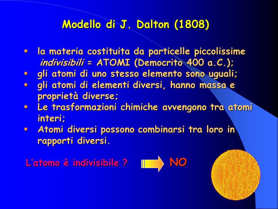 Modello di J. Dalton (1808) NO
