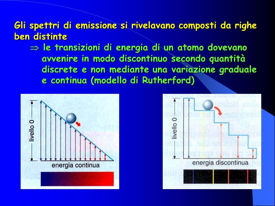 Gli spettri di emissione si rivelavano composti da righe ben distinte