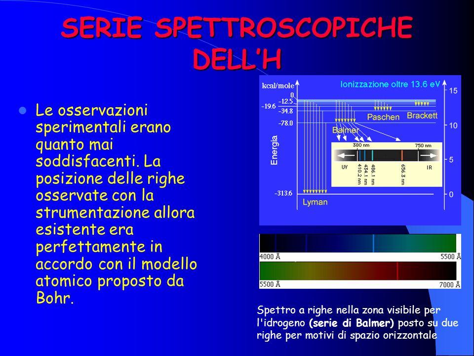 SERIE SPETTROSCOPICHE DELL'H