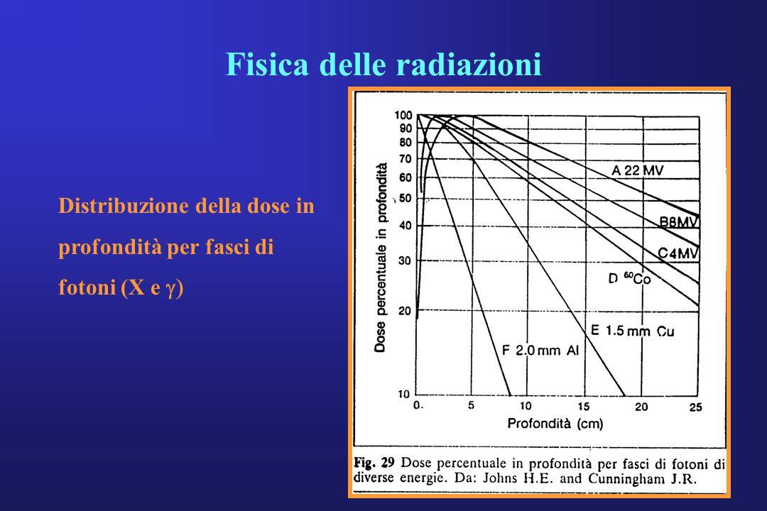 Fisica delle radiazioni