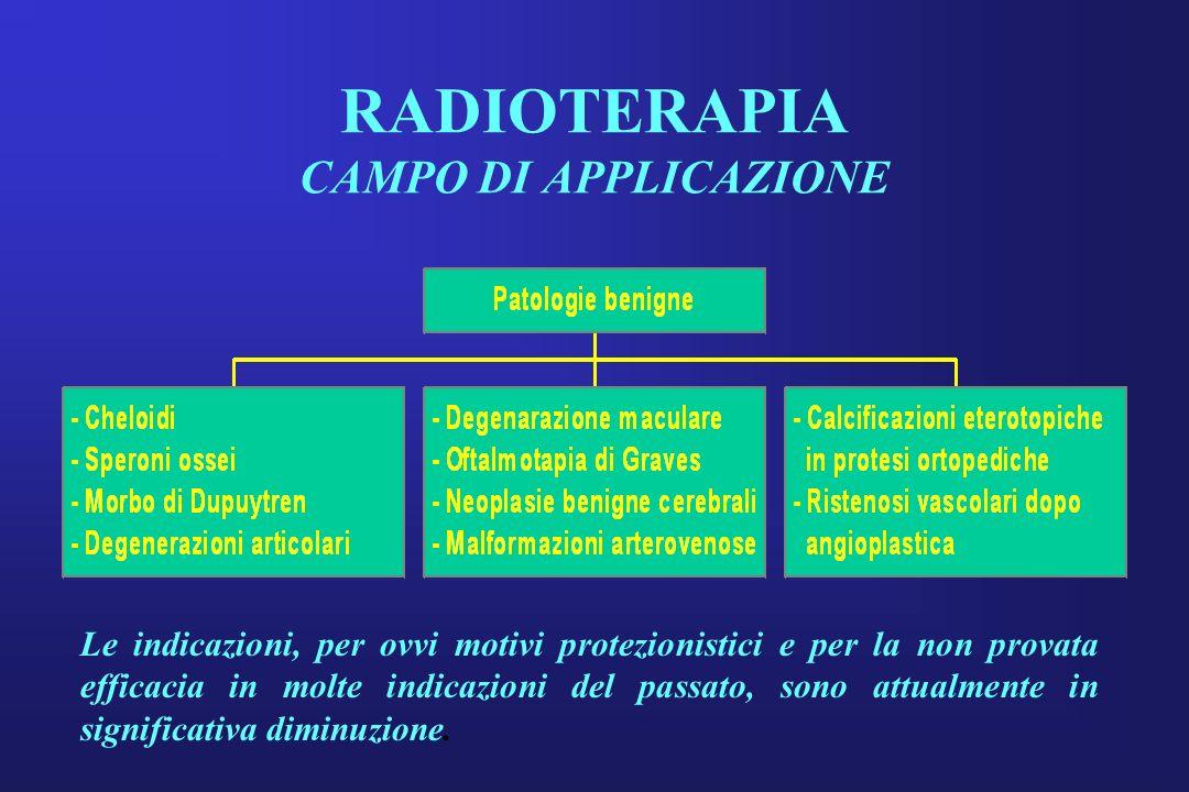 RADIOTERAPIA CAMPO DI APPLICAZIONE