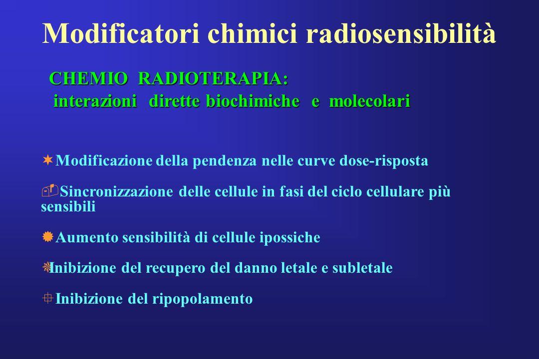 Modificatori chimici radiosensibilità