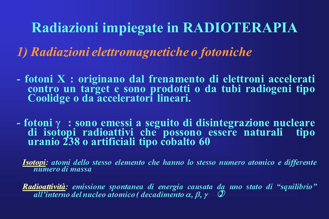 Radiazioni impiegate in RADIOTERAPIA