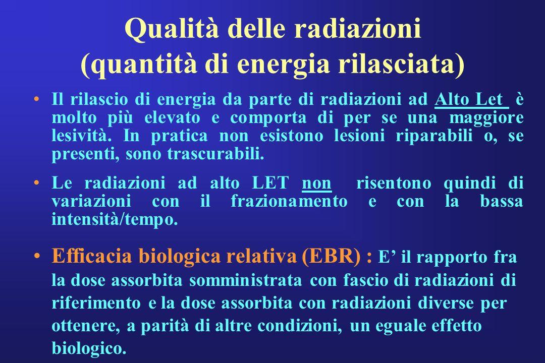 Qualità delle radiazioni (quantità di energia rilasciata)