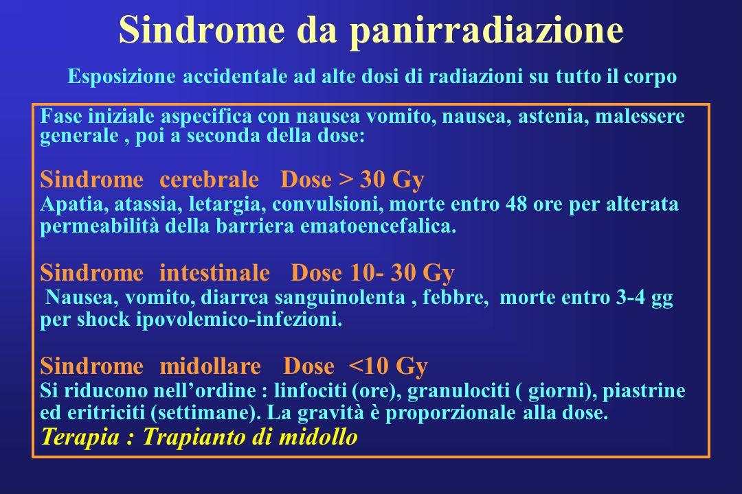 Sindrome da panirradiazione