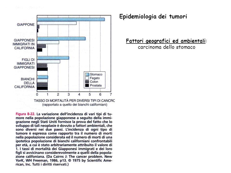 Epidemiologia dei tumori
