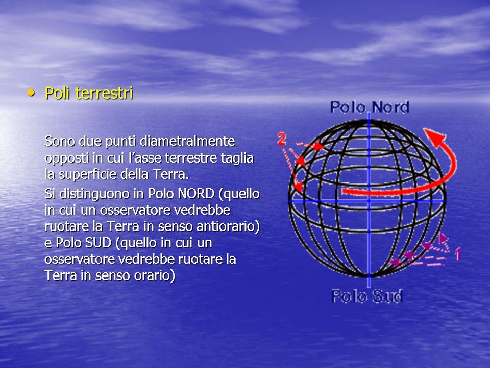 Poli terrestri Sono due punti diametralmente opposti in cui l'asse terrestre taglia la superficie della Terra.