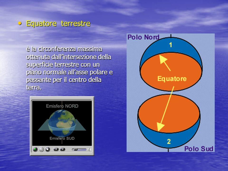 Equatore terrestre