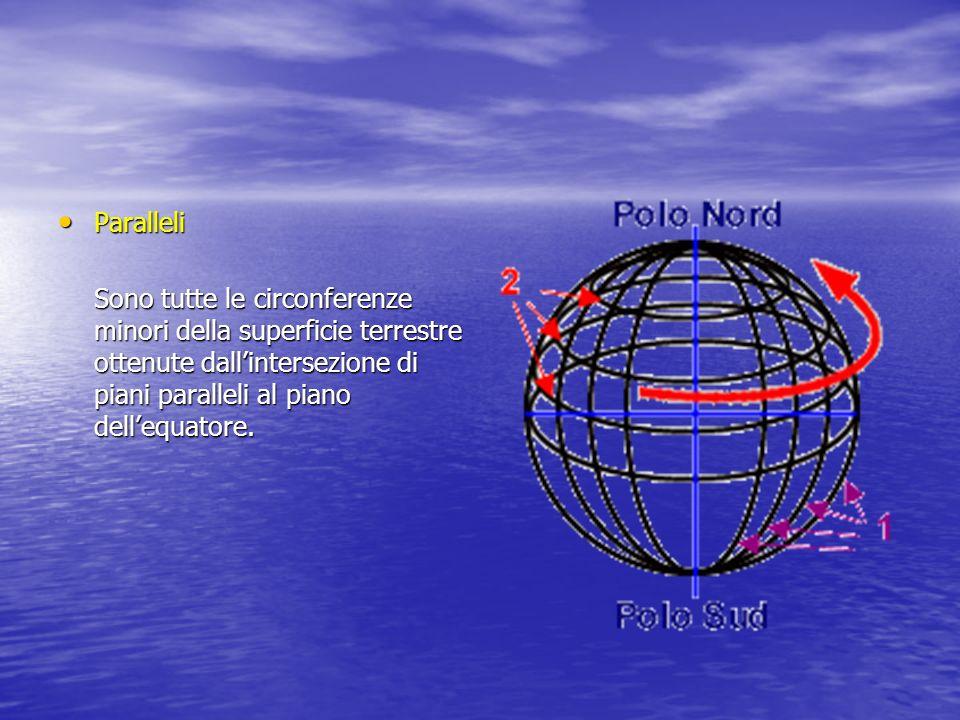 ParalleliSono tutte le circonferenze minori della superficie terrestre ottenute dall'intersezione di piani paralleli al piano dell'equatore.
