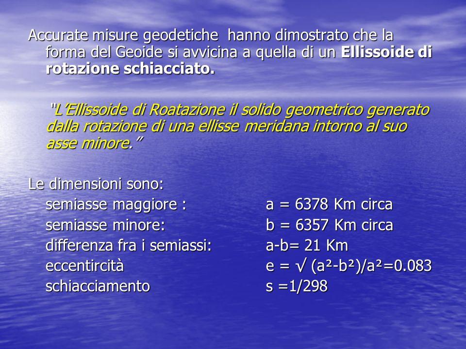 Accurate misure geodetiche hanno dimostrato che la forma del Geoide si avvicina a quella di un Ellissoide di rotazione schiacciato.