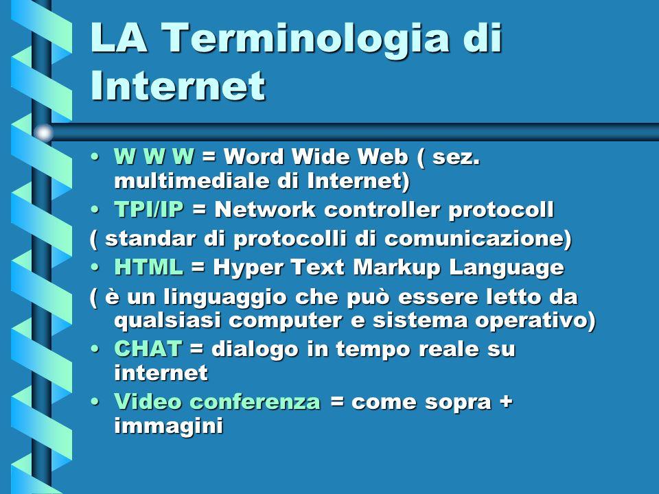 LA Terminologia di Internet