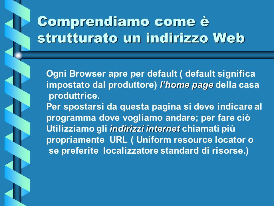 Comprendiamo come è strutturato un indirizzo Web