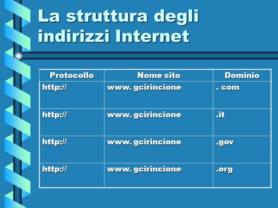 La struttura degli indirizzi Internet