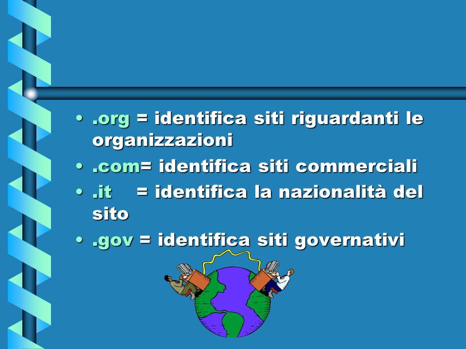 .org = identifica siti riguardanti le organizzazioni
