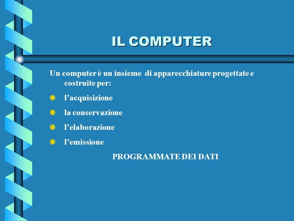IL COMPUTER Un computer è un insieme di apparecchiature progettate e costruite per: l'acquisizione.