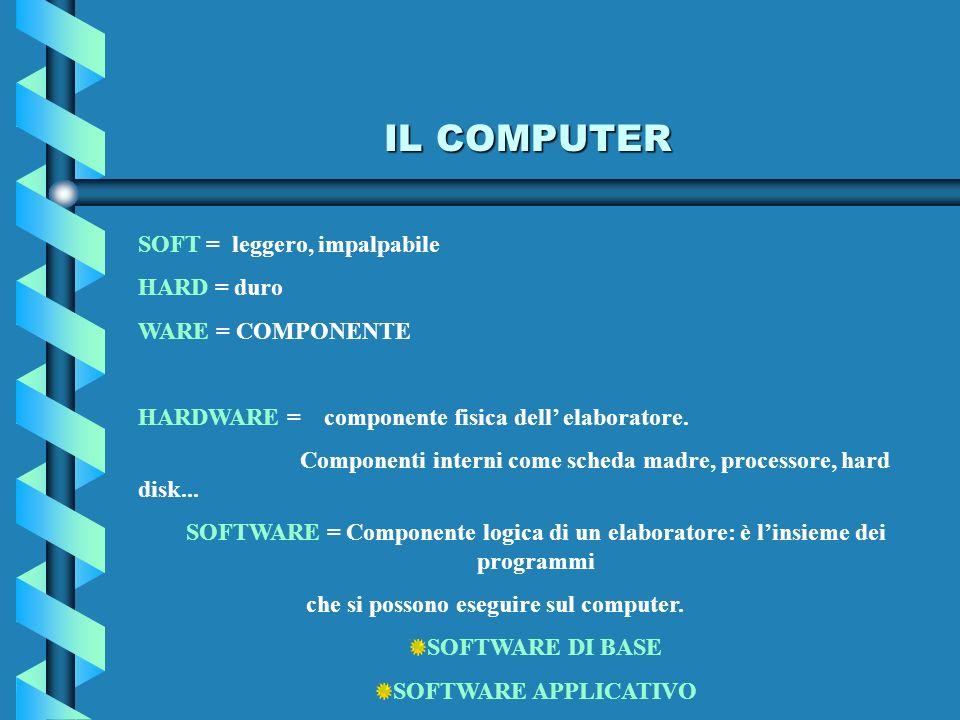 IL COMPUTER SOFT = leggero, impalpabile HARD = duro WARE = COMPONENTE